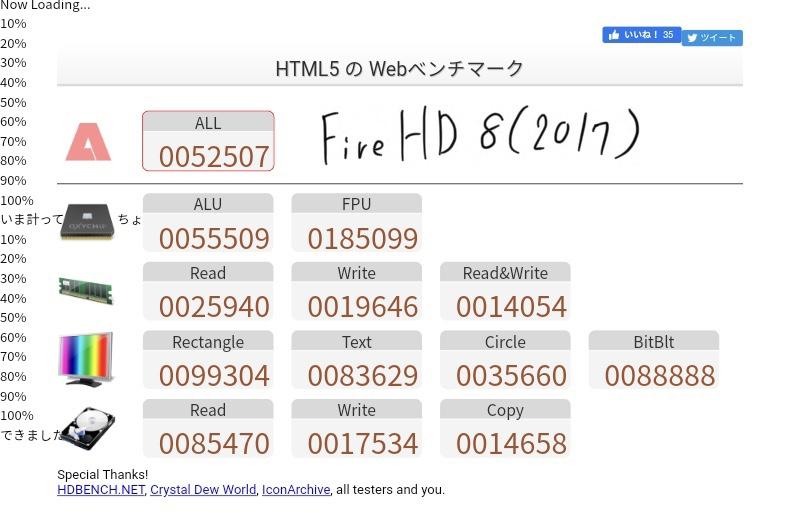Fire HD 8 HTML5 ベンチマーク