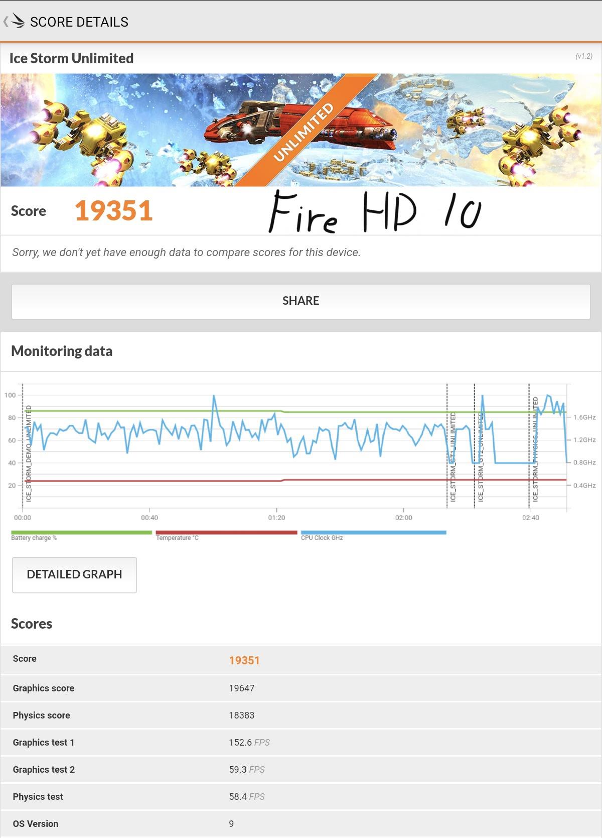 Fire HD 10 3DMark ベンチマーク