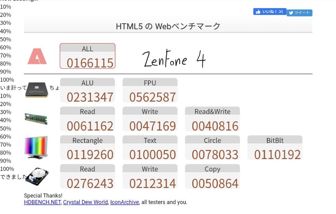 ZenFone4 HTML5 ベンチマーク