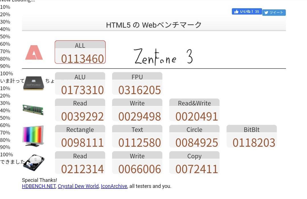 ZenFone3 HTML5 ベンチマーク