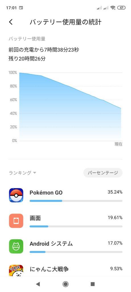 Redmi Note 9S 電池持ち