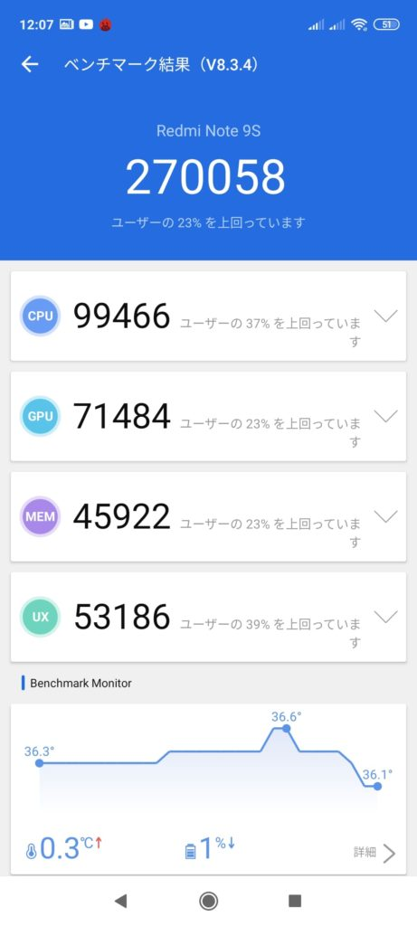 Redmi Note 9S Antutu Benchmark