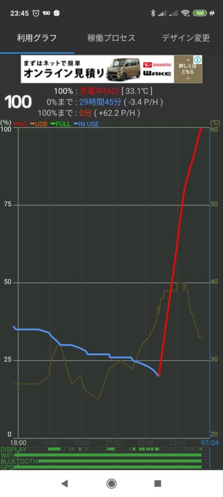 Redmi Note 9S 充電速度