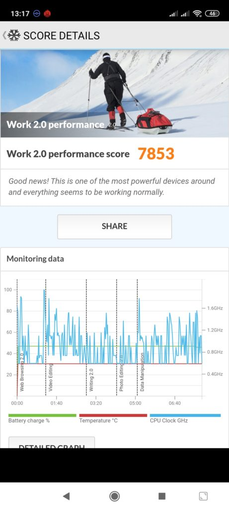 Xiaomi Redmi Note 9S PCMark
