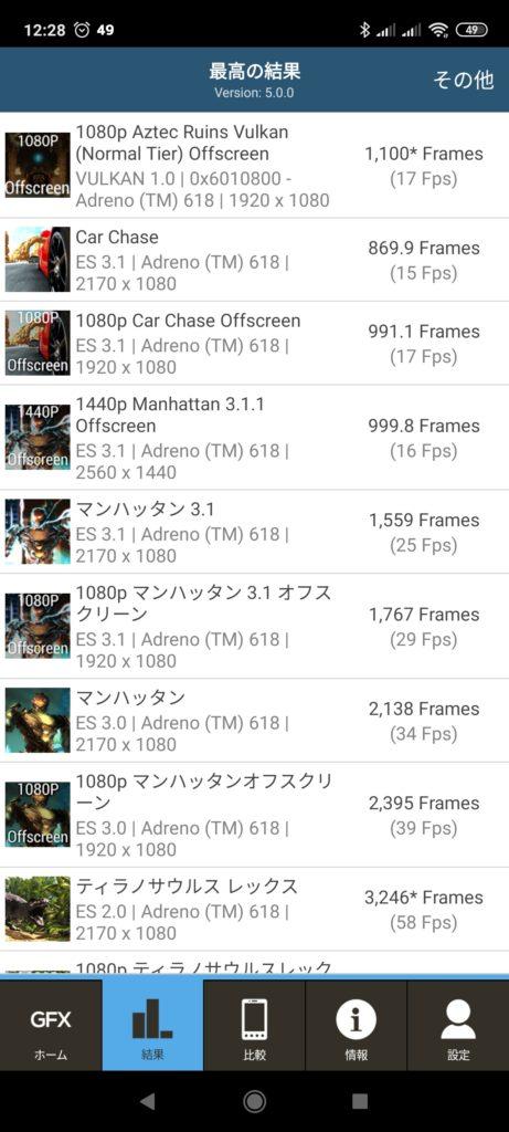 Xiaomi Redmi Note 9S  GFX