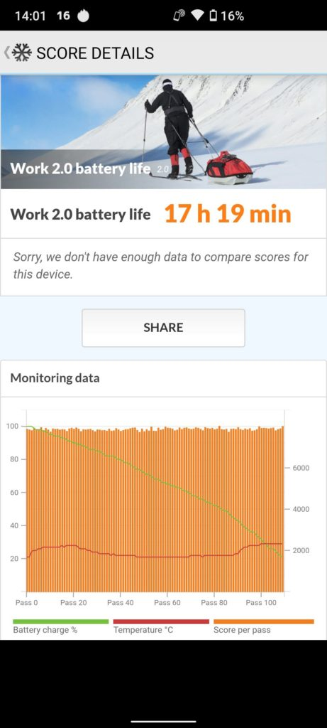 AQUOS sense4 plus PCMark work 2.0 battery life