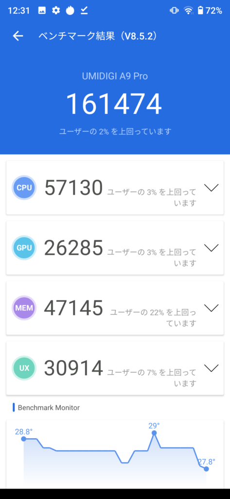UMIDIGI A9 Pro Antutu Benchmark